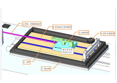 导尿管图1导尿管摩擦系数测试示意图.jpg