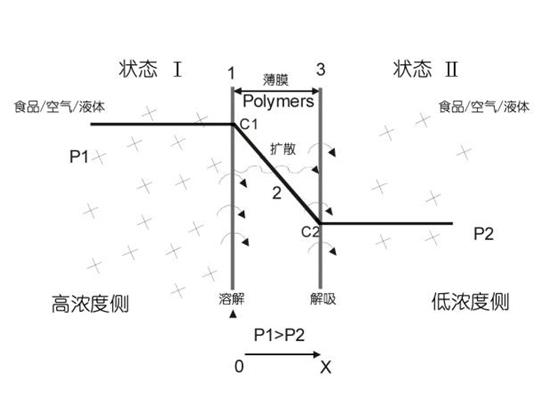 1309mifengjiao02.jpg